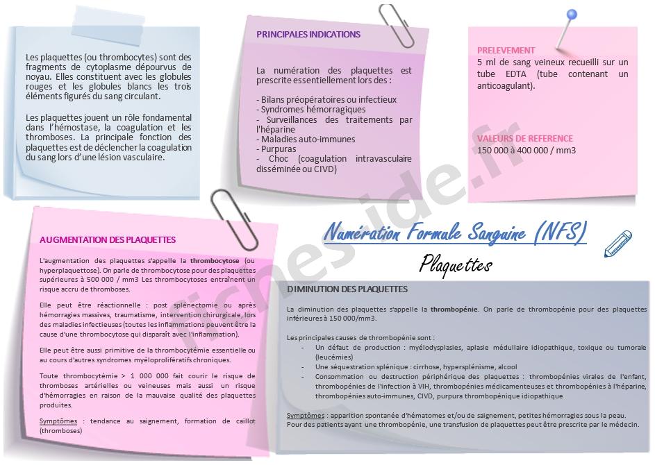 Plaquettes / Cours IFSI - étudiants infirmiers & infirmiers