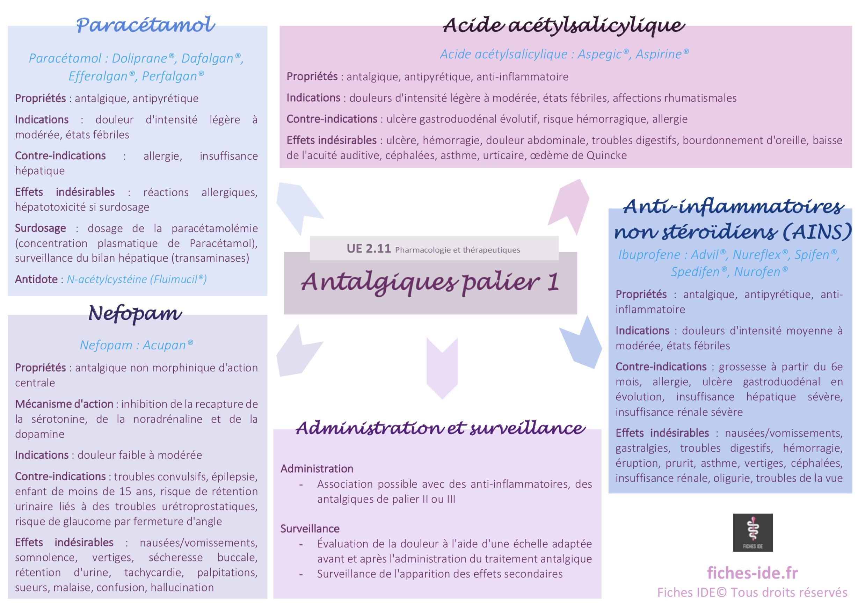 antalgiques palier 1